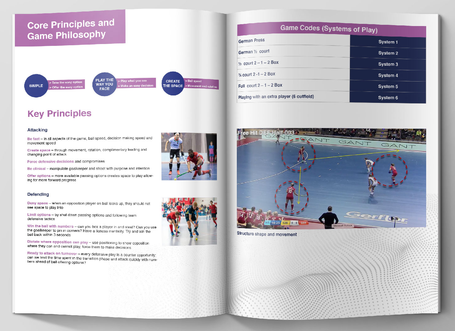 The Indoor Hockey Tactical and Technical Book
